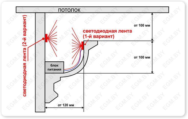 скрытая подсветка потолка схема: 17 тыс изображений найдено в Яндекс.Картинках