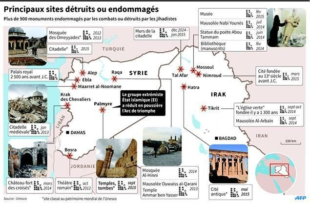 la carte des sites détruits ou endommagés par l'EI en Irak et en Syrie - Syrian and Iraki historical sites destroyed by Isis.