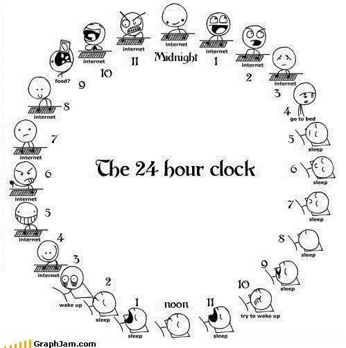 Funny Time Management Quotes: Funny Work Schedule