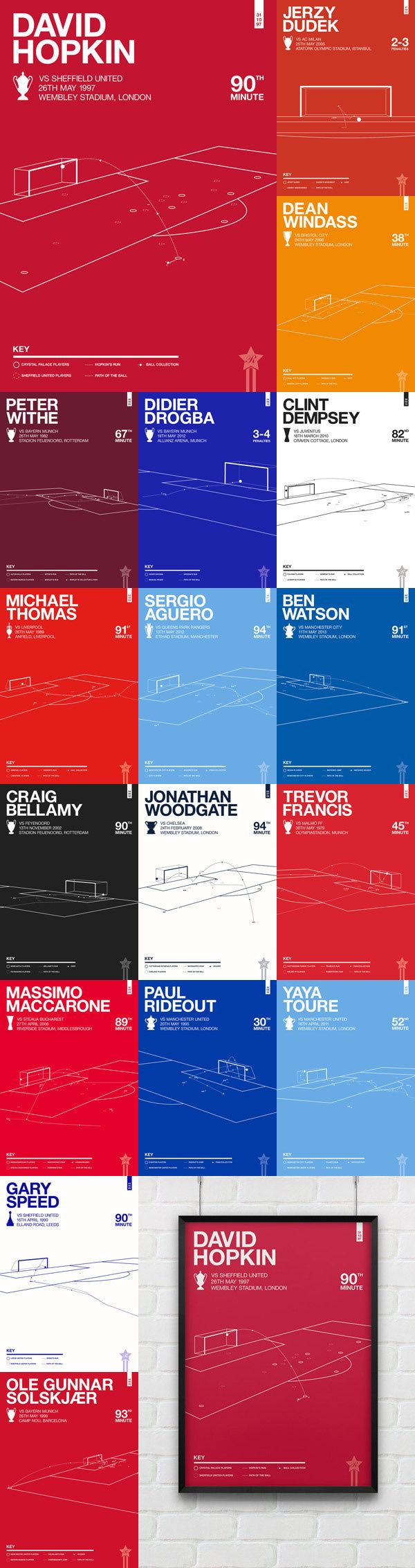 Collection of Graphic Prints for Iconic Football Moments Created by Rick Hincks in Posters