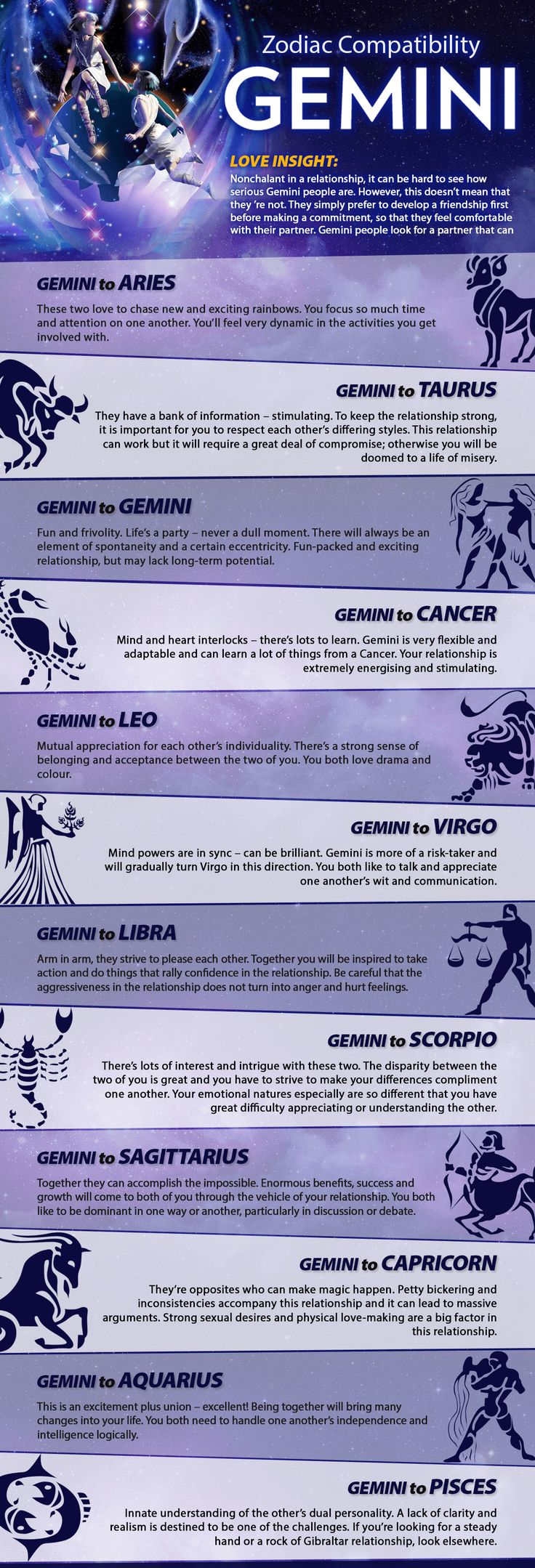 Best 25 gemini and leo ideas on pinterest leo astrology signs gemini compatibility chart for love communication explore our relationships guide to find best astrology match for zodiac sign nvjuhfo Gallery