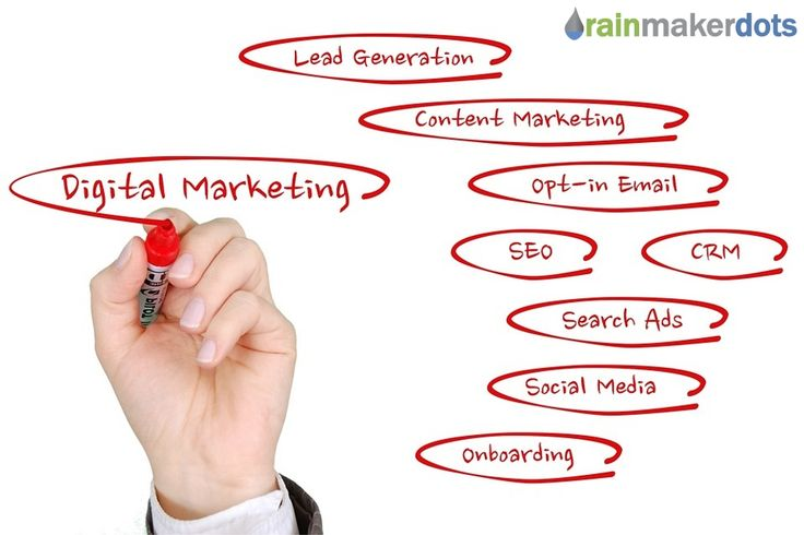 Rainmakerdots offer the best #seo services in #USA and beyond. Contact Us 913-208-1025..!