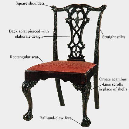 81 best styles images on pinterest arquitetura art for Queen victoria style furniture