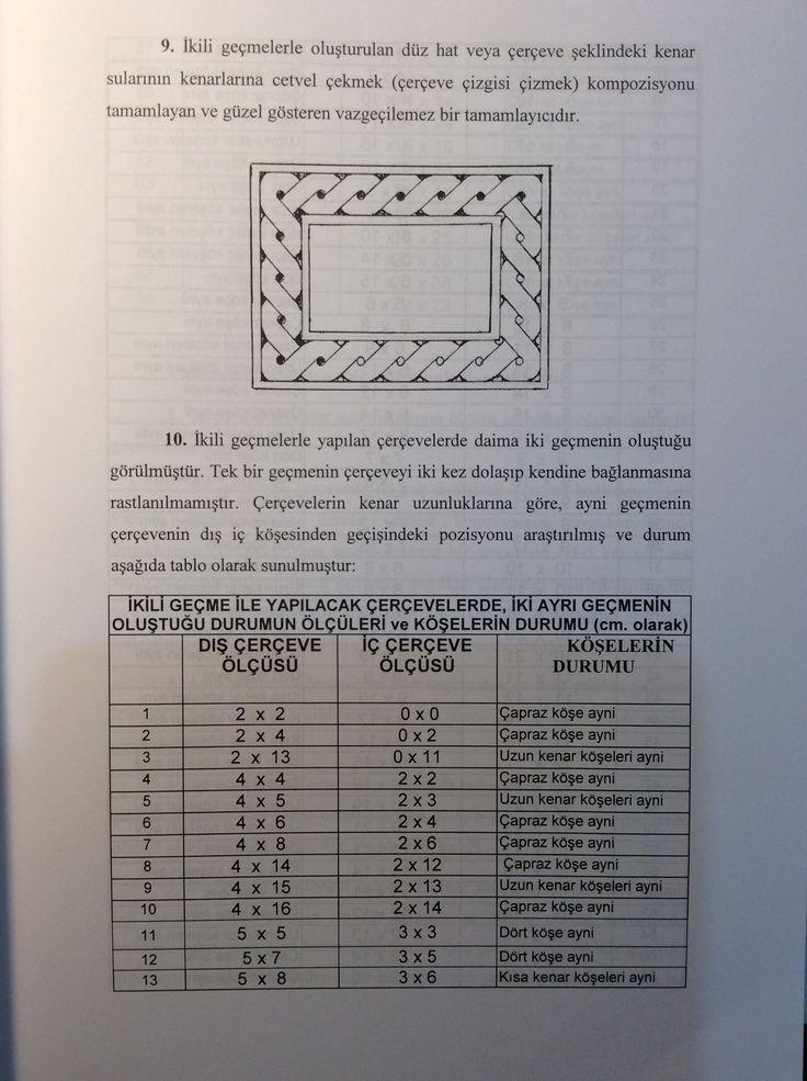 Sayfa 25