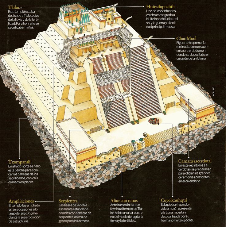 Calendar Stone Ap Art History : Best images about azteken inkas maya on pinterest