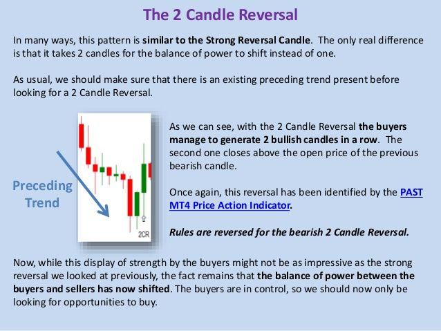 Top 3 Forex Candlestick Reversal Patterns Cheat Sheet Reverse