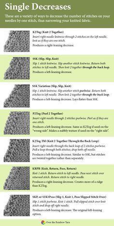Tipos de redução de tricô, de #yarnschool por Over the Rainbow Yarn.
