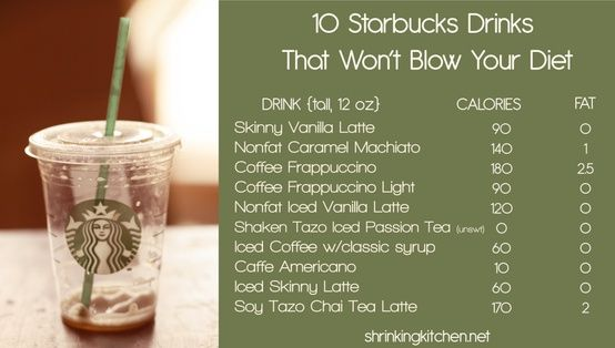 10 Starbucks Drinks that aren't horrible for you!