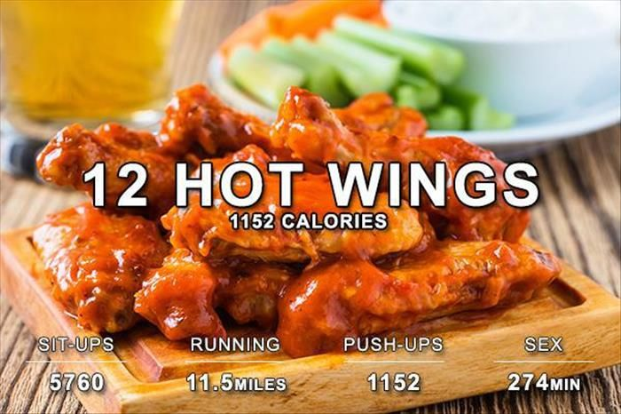 How Much Exercise Does It Take To Burn Off Some Of Your Favorite Foods  16 Pics