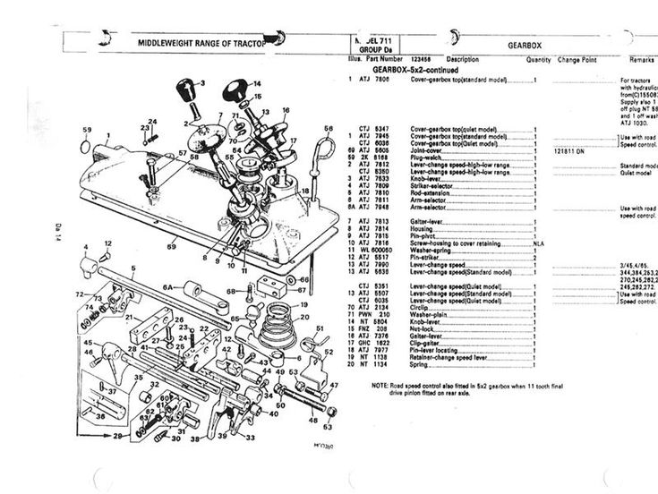 Clutch & Gearbox Parts Diagrams Network solutions