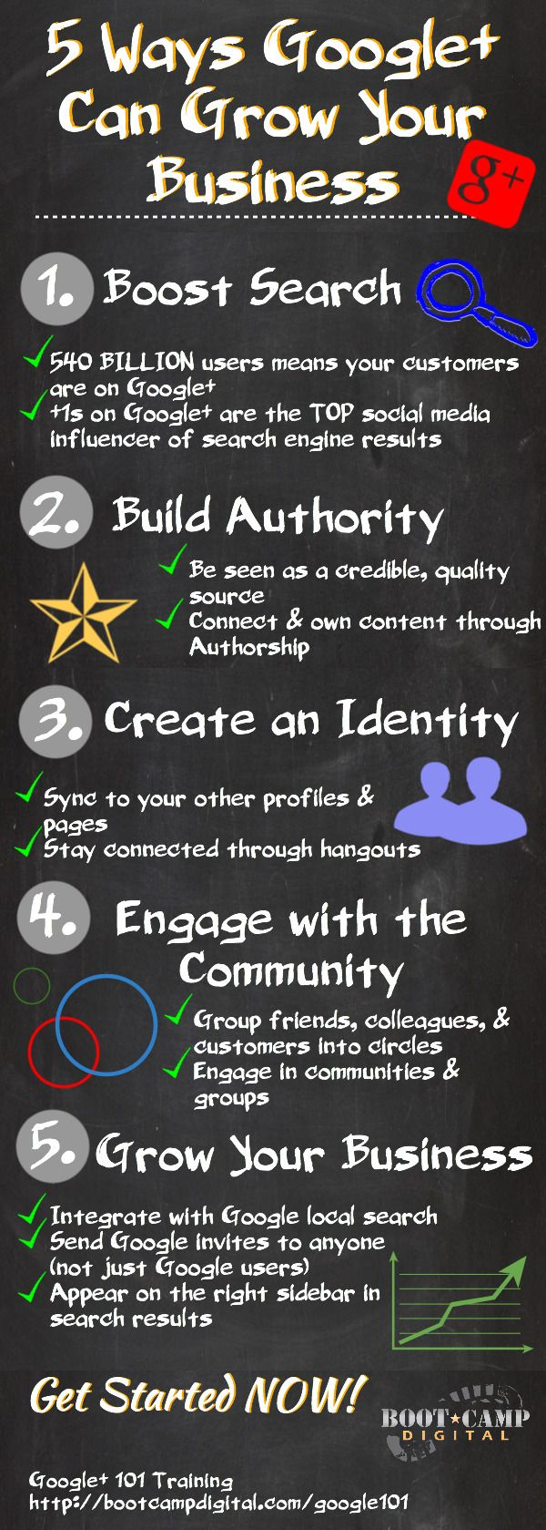 5 Ways Google+ Can Grow Your Business {Infographic} - Best Infographics  #RePin by AT Social Media Marketing - Pinterest Marketing Specialists ATSocialMedia.co.uk