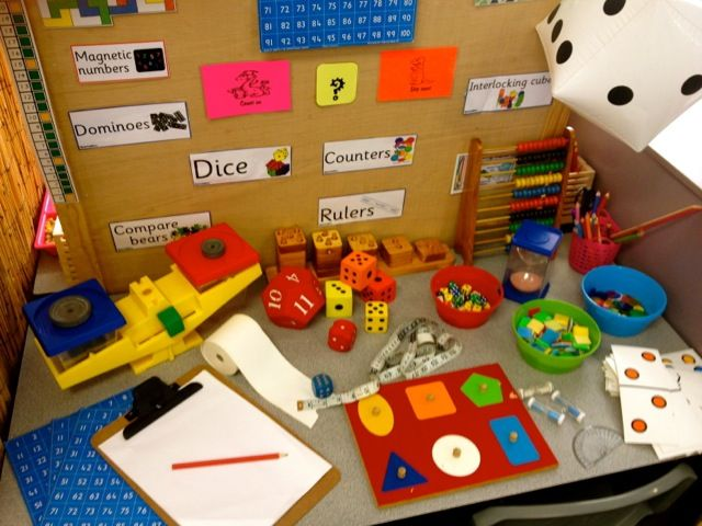 Numeracy Resource Table (Early Life Foundations - Kathy Walker)