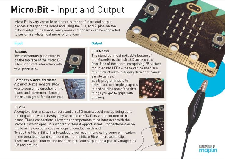 Best images about bbc micro bit on pinterest for