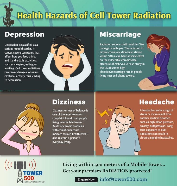 25 Best Tower Radiation Protection Images On Pinterest