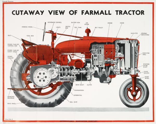 Cutaway View of Farmall Tractor Chart | Poster | Wisconsin Historical Society