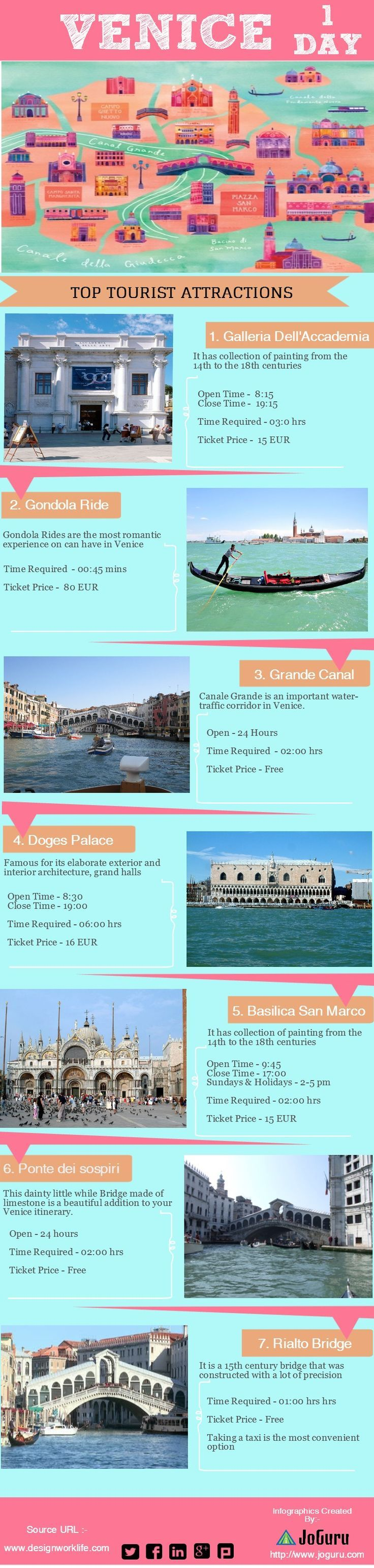 Venice Top Tourist Attractions | #travel #infographic made in Piktocha. #studyabroad #travel #europe