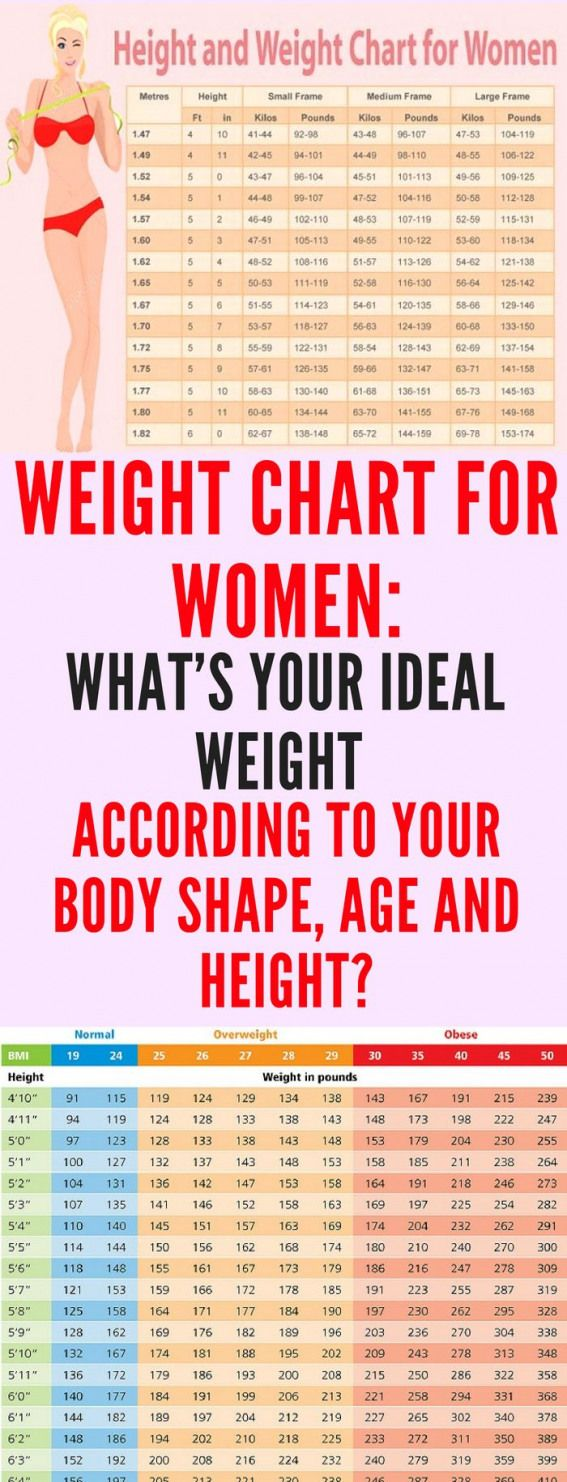 Pin On Weight Charts For Women