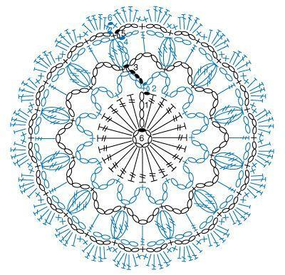 Crochet~Symbol Crochet Crochet symbols are a universal language that allow an alternative way of reading patterns.