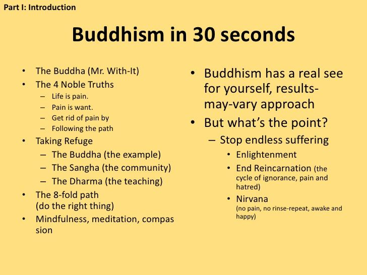 buddism worksheet The word zen is a japanese way of pronouncing chan, which is the chinese way of pronouncing the indian sanskrit dhyana or sunya, meaning emptiness or void this is the basis of zen itself .