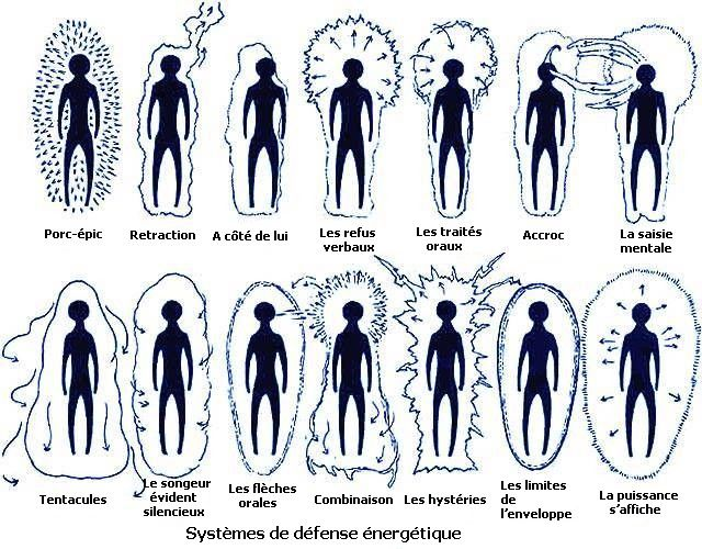 Les gens peuvent absorber l' énergie d'autres personnes de la même façon que les plantes