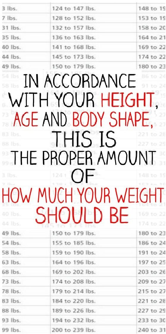 in accordance with your height  age and body shape  this