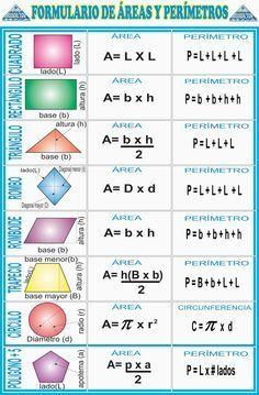Resultado de imagen para figuras geometricas con su formula de area y perimetro