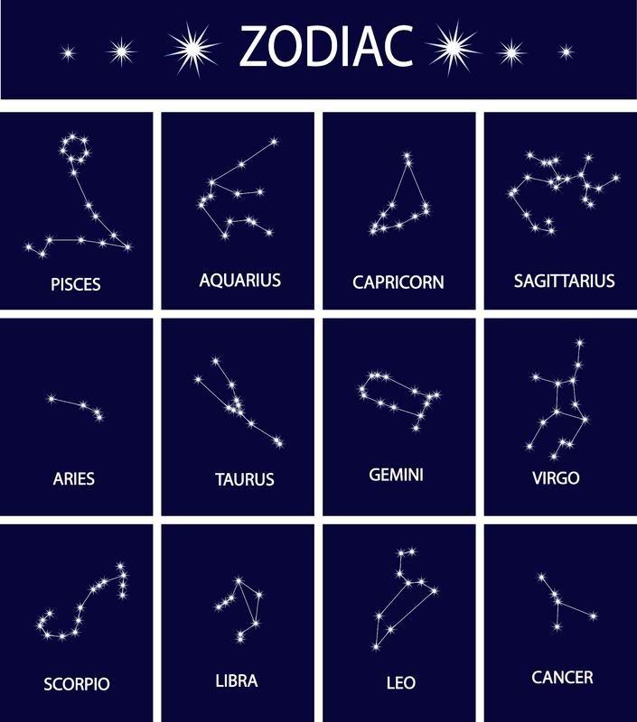 constellation signs - Google zoeken