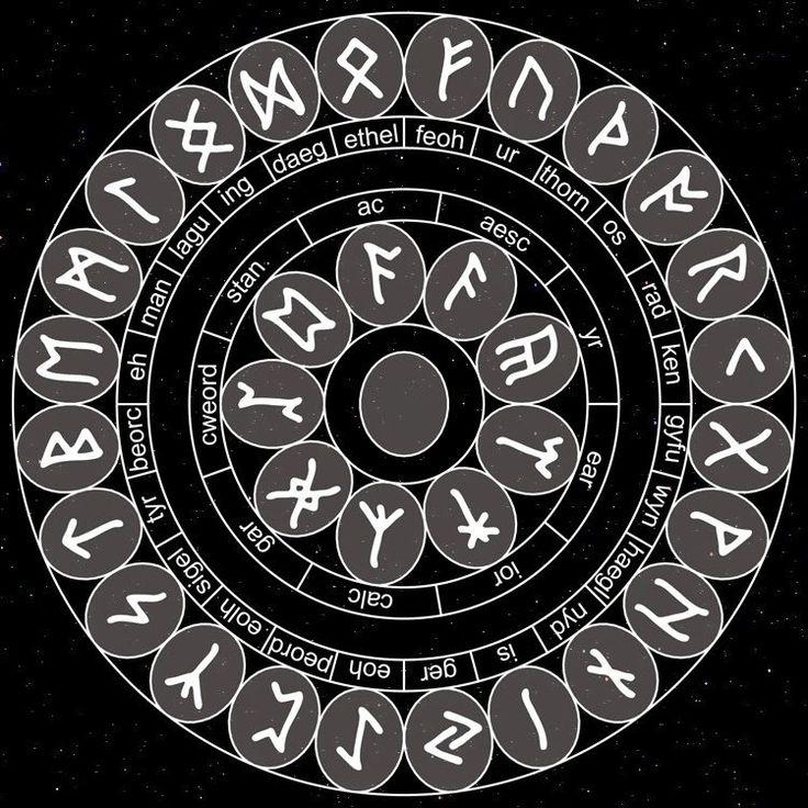 En este artículo te dejaremos el significado de las 24 Runas vikingas llamadas Futhark. Las Runas son un sistema de adivinación y autoconocimiento muy antiguo. Se piensa que fueron utilizadas por primera vez por los Vikingos, pero en realidad tienen influencias celtas y de los antiguos países nórdicos. Son pequeños símbolos que asemejan a una letra y cada uno de ellos tiene un significado especial. Aquí te dejaremos Runa por Runa su significado. La forma de usarlas es muy simple y al igual…
