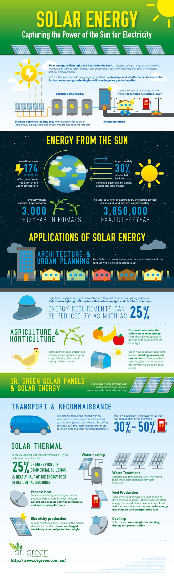 Solar Energy: Capturing The Power Of The Sun For Electricity [INFOGRAPHIC] #solar #energy