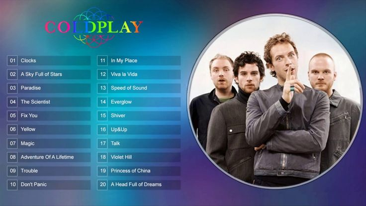 The Best of Coldplay - Coldplay Greatest Hits 2017