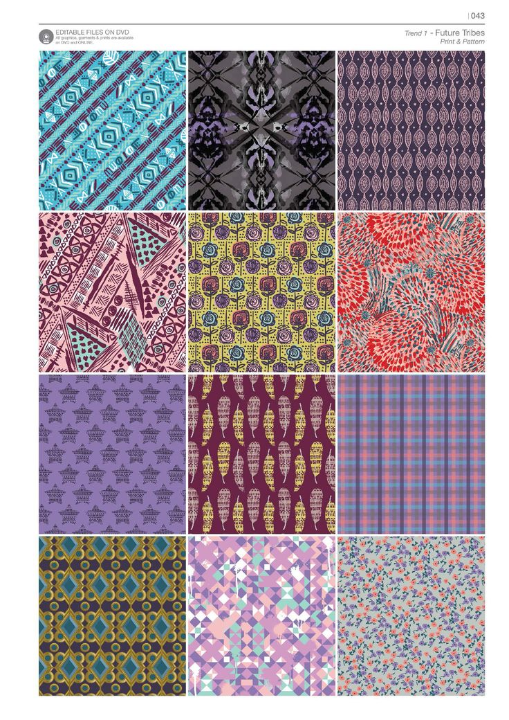 Design Print Trends: MPD Print & Pattern Trends AW 2014-15