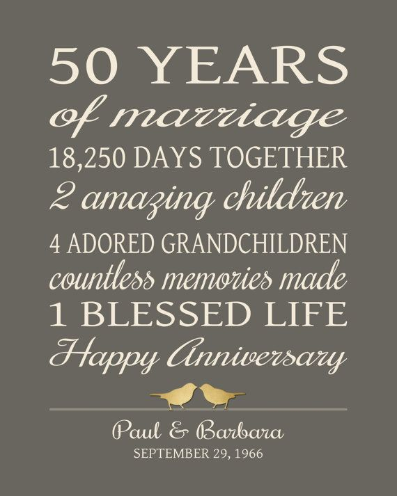 Gifts For 50th Wedding Anniversary For Friends: 50th Anniversary Gifts PRINTABLE ART 50 Year Anniversary