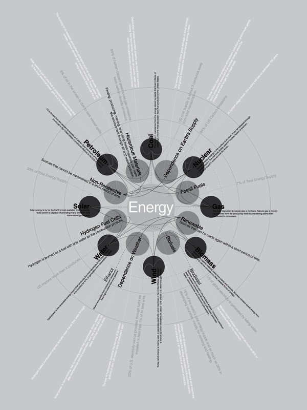 Enjoy this link by clicking on the image above, and check out my website too: http://www.renewable-living.com/