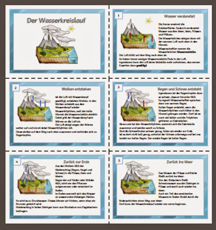 Sachunterricht in der Grundschule: der Wasserkreislauf