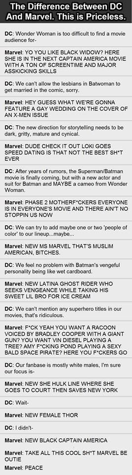 Marvel vs DC To be honest, I think they're going a bit overboard with the whole changing gender and race of popular superheroes. I don't need them to change anything about them. They could make new superheroes with the same look and everything, but new stories and character traits. I don't want a bunch of different versions of the same character. I do prefer Marvel over DC though.
