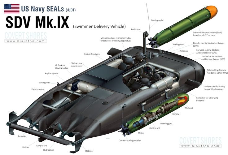 Tiny but deadly. 2man mini-sub with torpedoes [OC][1900x1300]