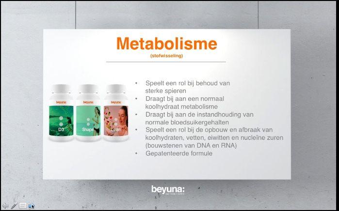 Aanvulling voor beter Metabolisme