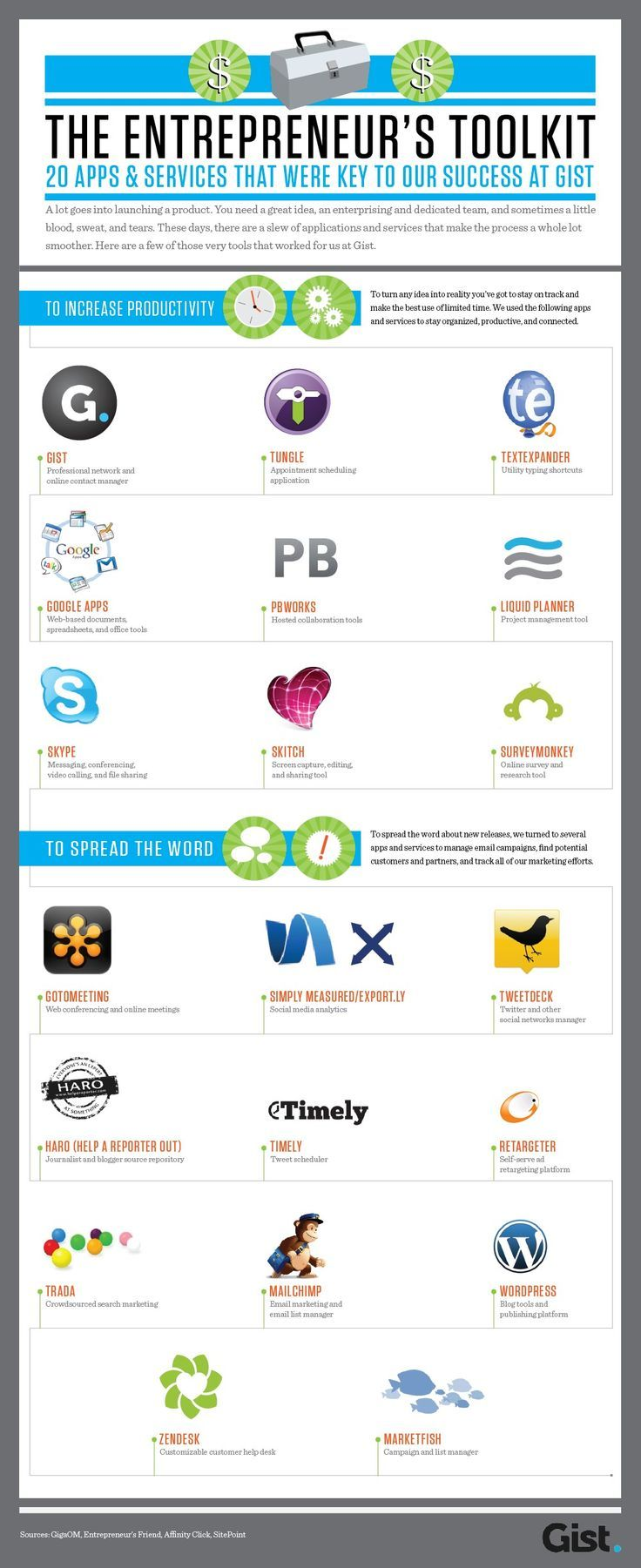 The Entrepreneur's Toolkit of APPS Help you start a small business from the group up. http://www.infographicsposters.com/business/the-entrepreneur-s-toolkit.html
