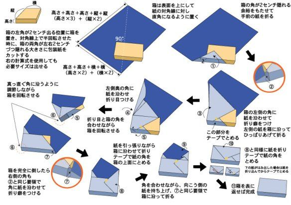 Japanese gift wrapping diagram--NO TAPE REQUIRED