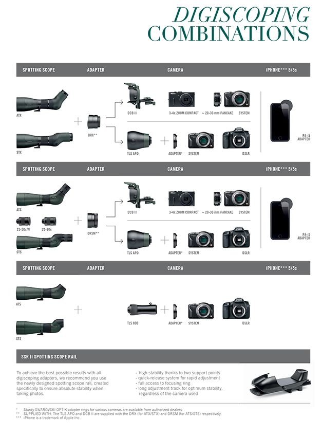 Connect your camera or iPhone to your spotting scope and capture your best hunting moments. This is an overview of all SWAROVSKI OPTIK #digiscoping equipment combinations. More information about digiscoping: http://swarovs.ki/digscoping_for_hunters