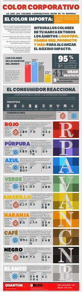 La importancia del color en la web de una empresa. Reacciones del usuario ente ciertos colores