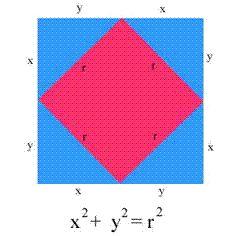 Demostración Teorema de Pitágoras