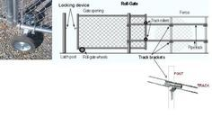 Fence Rolling Gate Hardware Kit - Residential - Chain Link Parts - Fence Products - Amazon.com