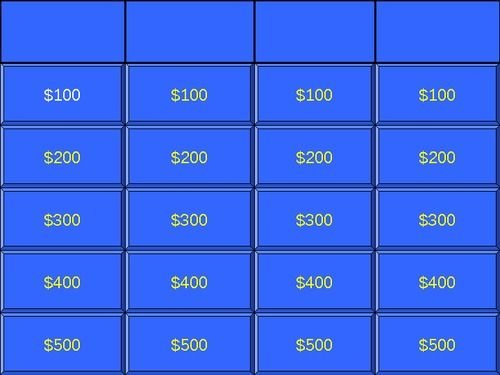 56 best Teaching Resources and Ideas images on Pinterest - sample jeopardy powerpoint
