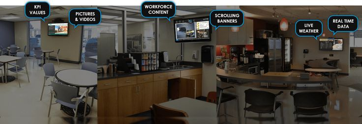 Boost your employee engagement by informing and showcasing important information. Check out our digital signage solutions for your company break room!