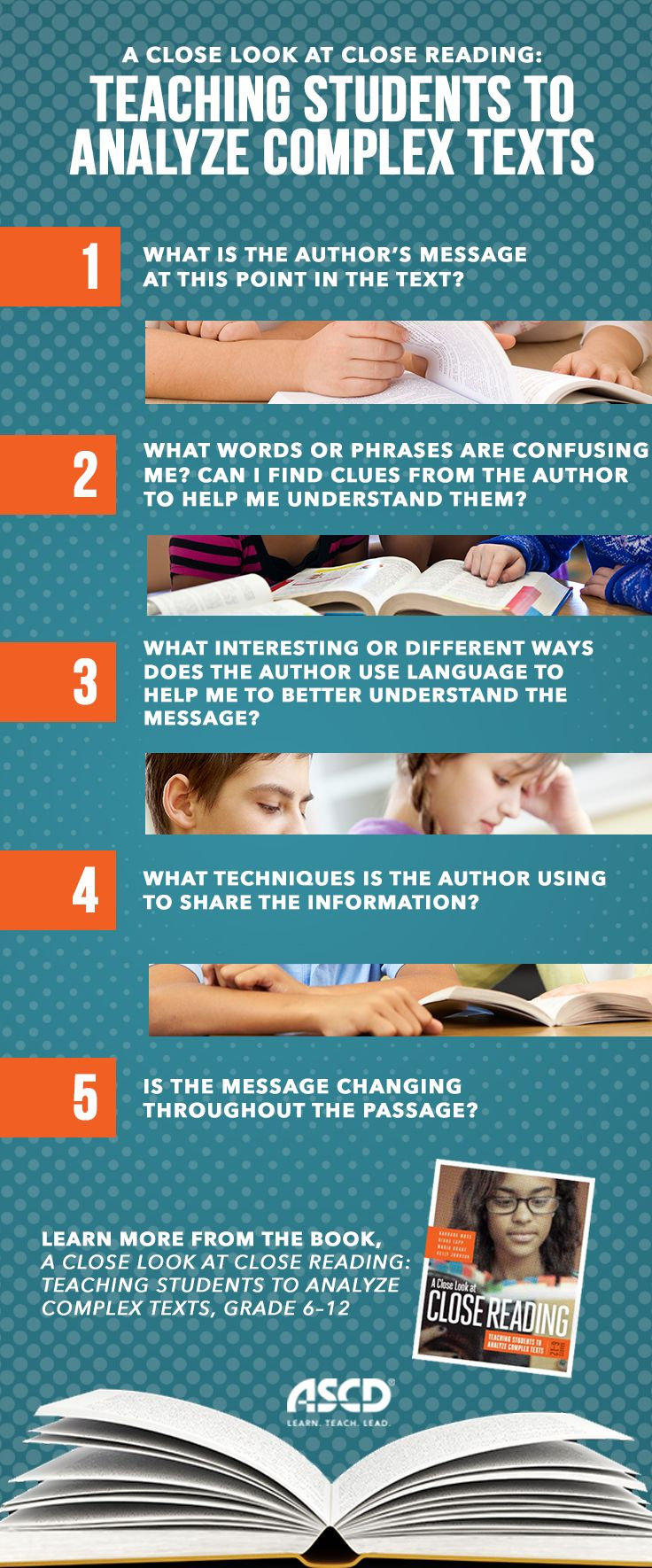 Here are a few questions middle and high school students ask themselves during the close reading process.