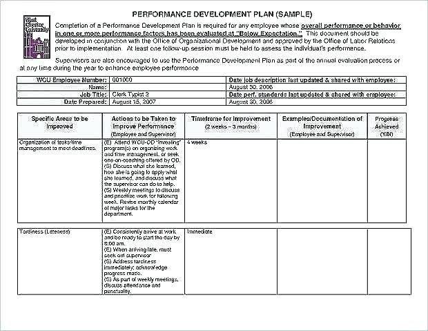 20 Employee Attendance Tracker Template Project Management Templates Business Plan Template Business Template