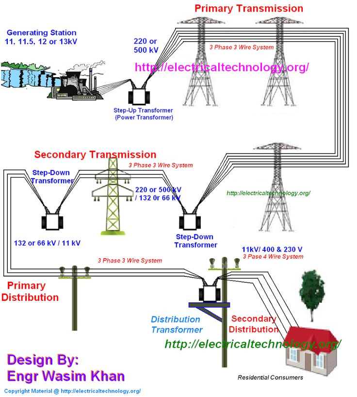 17 best images about Điá ‡n home wiring electrical 17 best images about Điá ‡n home wiring electrical wiring and solar power system