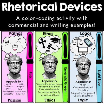 define rhetorical effect