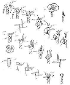 Αποτέλεσμα εικόνας για leather braiding on designer bags